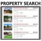 Property Search Coeur d'Alene Real Estate
