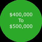 Colorado Springs Homes For Sale $400,000 - $500,000