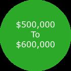 Colorado Springs Homes For Sale $500,000 - $600,000