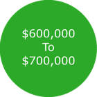 Colorado Springs Homes For Sale $600,000 - $700,000