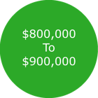 Colorado Springs Homes For Sale $800,000 - $900,000