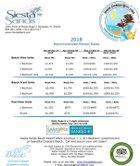Siesta Sands Rental Rates for 2018