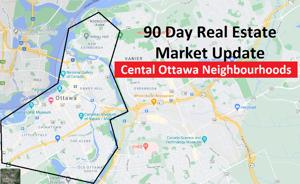 Central Ottawa Stats compared