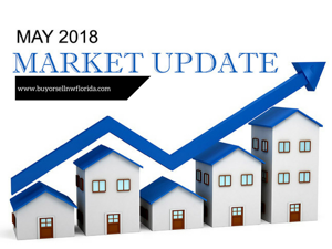 Milton Real Estate Market Update