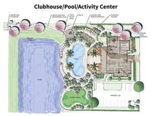 Serenity Reserve Clubhouse in the Narcoossee area of Saint Cloud Florida
