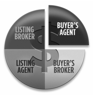 Buying a Franklin TN Home Without a Buyer's Agent