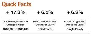 Greenville_real_estate_market_inventory_statistics