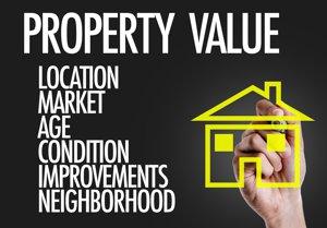 Charlotte Real Estate Market Trends for Home Sales 2021