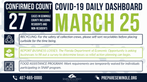 Seminole County Goverment COVID-19 Update