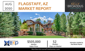 Flagstaff AZ Real Estate Market Update- Aug 2020