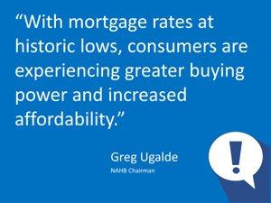 MOrtgage Rates at Historic Lows