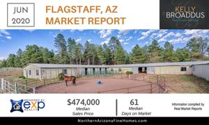 Flagstaff AZ Real Estate Market Update- June 2020