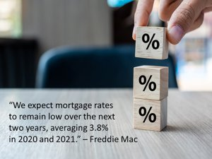 MOrtgage Rates in 2020