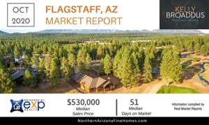 Flagstaff AZ Real Estate Market Update- October 2020