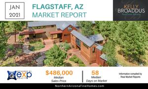 Jan 2021 Flagstaff Market REport