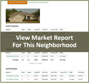 Huntington Market Report