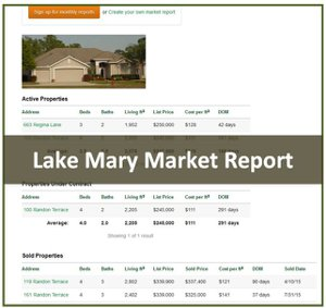 Lake Mary Real Estate Market Report