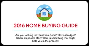 Northwest Home Buying Guide