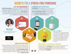 Stress free buying