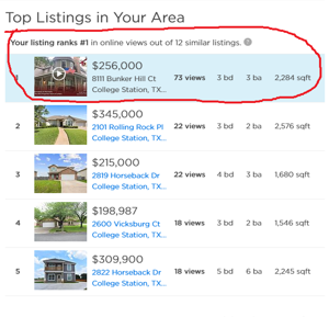 Zillow Ranking Samuel Smith College Station Realtor