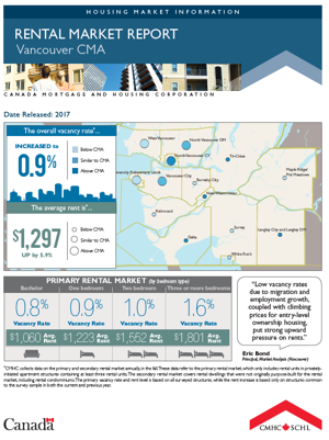 Greater Vancouver Rental Market Report for 2017