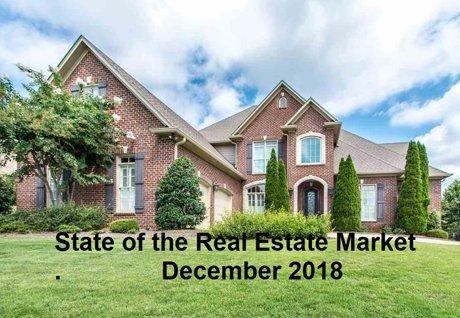 Birmingham, AL Real Estate Blog - Best of US Homes