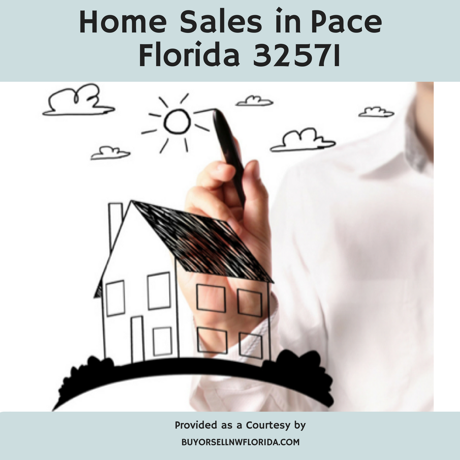 Homes for sale in Pace FL.,  Market Reports for Pace FL