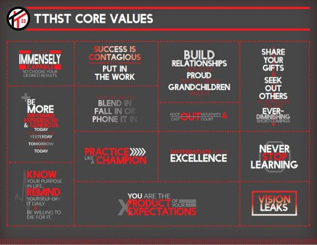 Todd Tramonte Home Selling Team Core Values