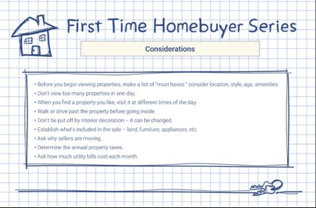 Things to consider when deciding to purchase your first home.