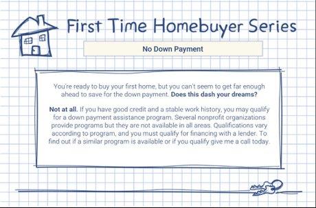 Down Payment Assistance Denver Realty Pro LLC