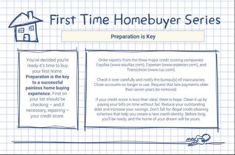 Preparing For A Home Loan Credit Report Denver Realty Pro, LLC