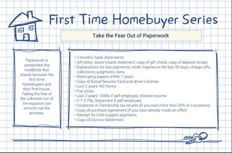 Taking The Fear Out Of Loan Paperwork Denver Realty Pro LLC