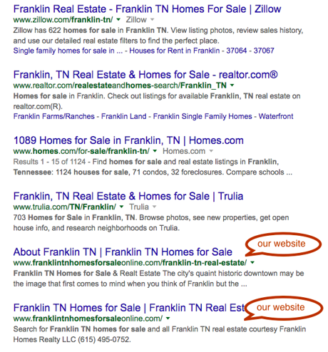 How to Use Real Estate Websites to Search for Homes