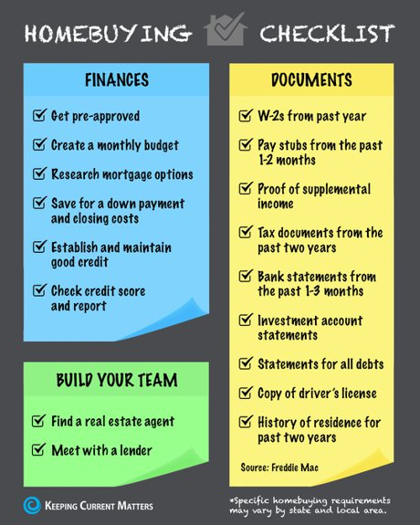 home buyer checklist