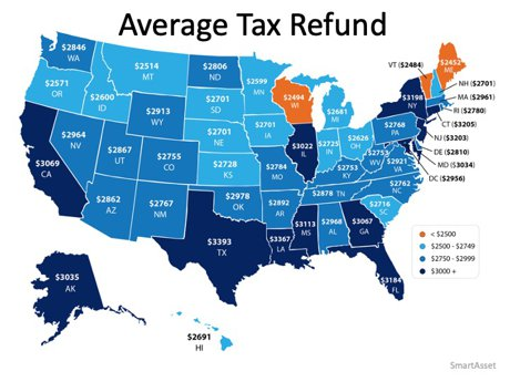 Average Tax Refund shown by state on U.S. Map