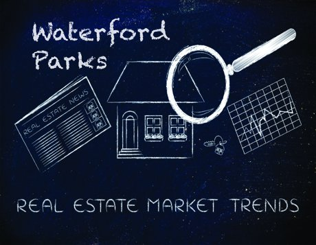 Real estate data on Waterford Parks
