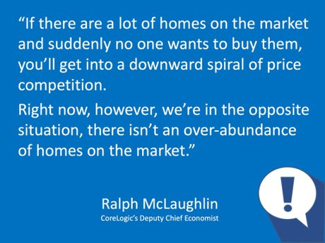 Home Prices march 2019 Ralph McLaughlin