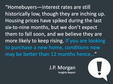 Mortgage Rates - Buying Tip