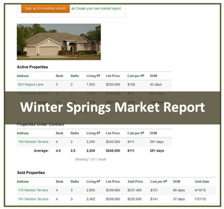 Winter Springs Real Estate Market Report