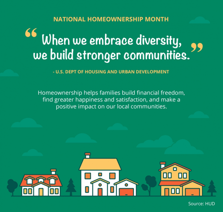 National Homeownership Month 2020