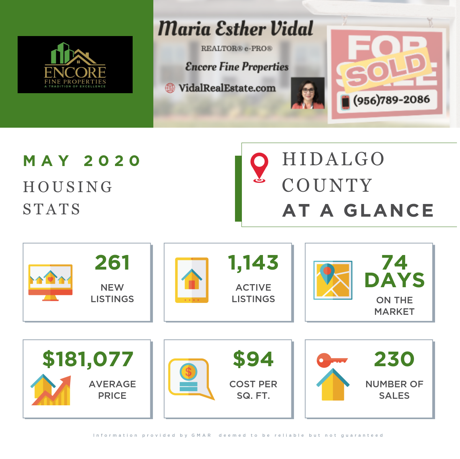 HIDALGO COUNTY MAY 2020 REPORT