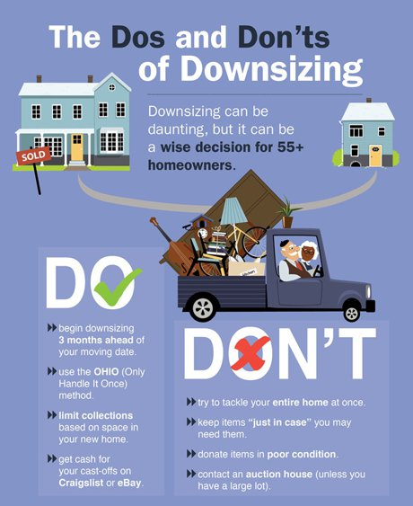 Dos and don'ts of downsizing a simple guide