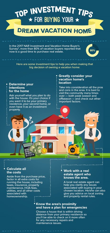 Vacation home tips infographic