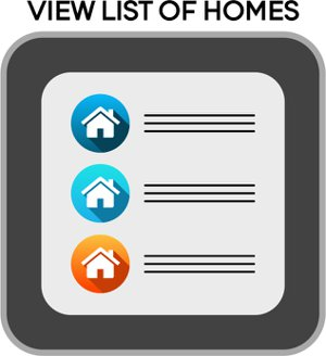 Redmond Trilogy Homes For Sale List