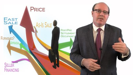 Pricing Strategies Also Have To Meet with Your Objective