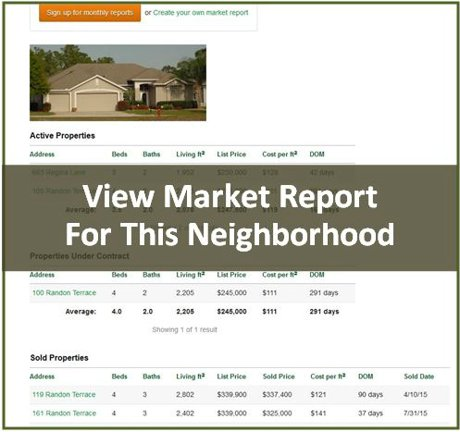 Winter Springs Village Market Report
