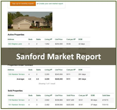 Sanford Market Report