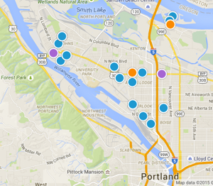 North Portland Real Estate