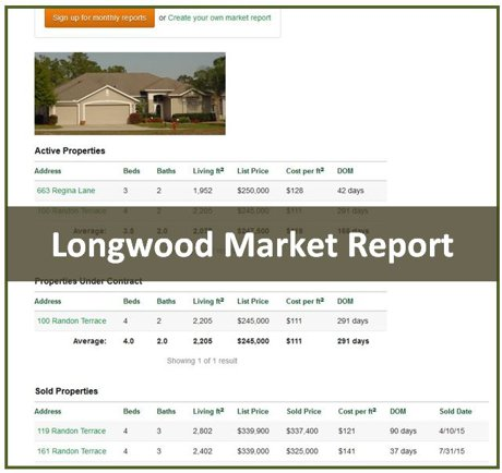 Longwood Market Report